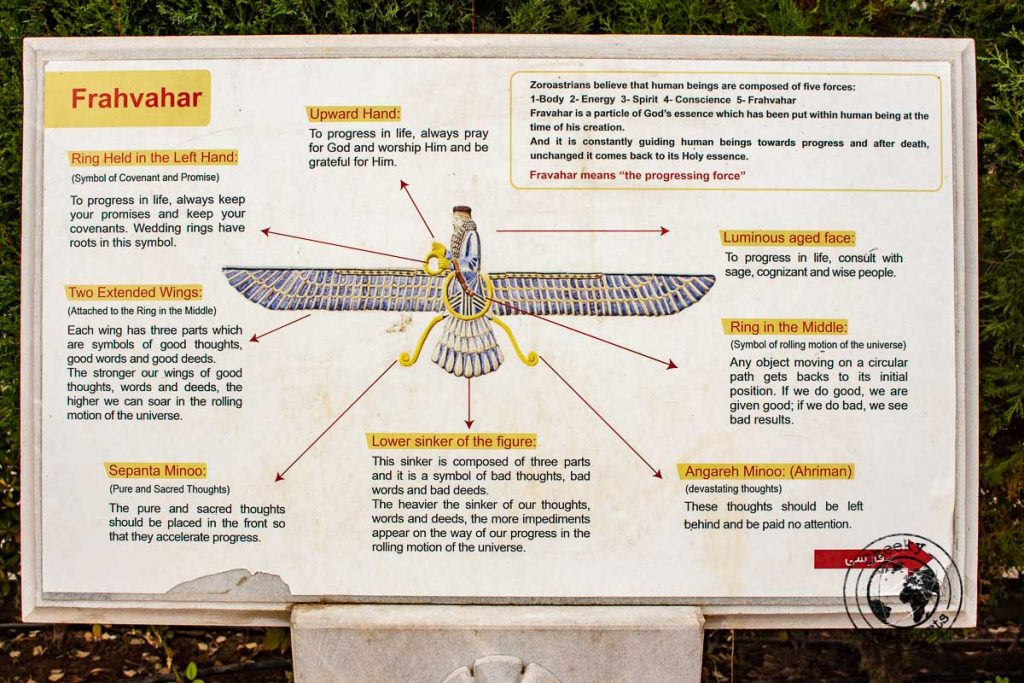 Zoroastrian symbols explained